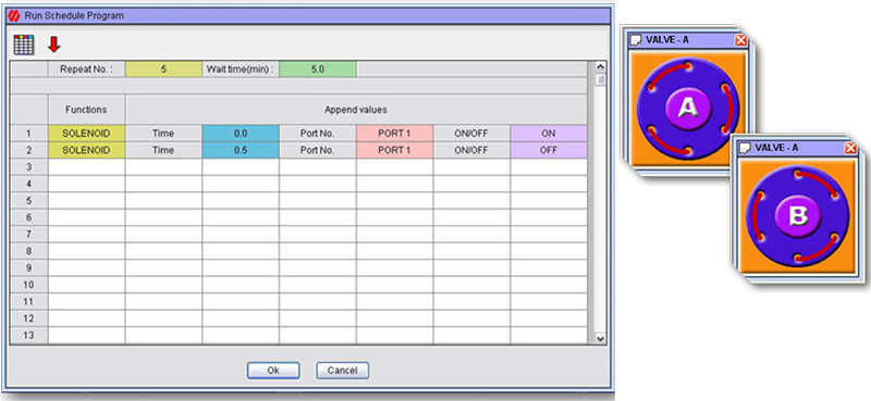 an analysis of the case scenario of automated alert and notification system function System startup use case the system is started up when the operator turns the operator switch to the on position the operator will be asked to enter the amount of money currently in the cash dispenser, and a connection to the bank will be established.